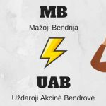 UAB ar MB – Palyginimas ir Atsakymas kurią Verslo Formą Rinktis