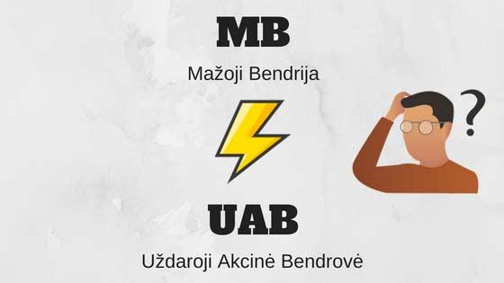 UAB ar MB