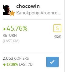 Chocowin Etoro Trader