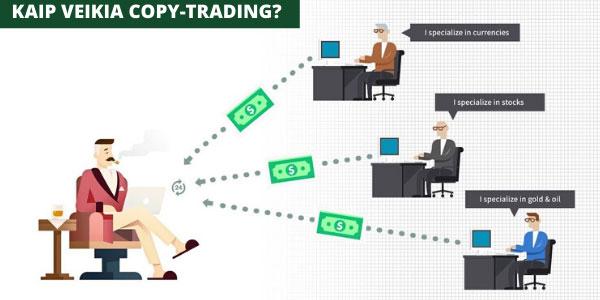 Kaip veikia Copy-Trading
